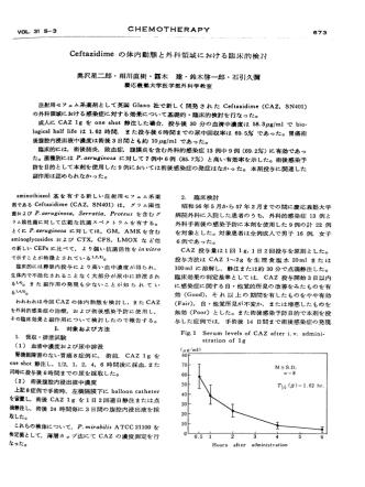 CHEMOTHERAPY Ceftazidimeの 体内動態 と外科領域 におけ る臨床
