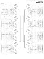 女子ダブルス - 北海道高体連ソフトテニス
