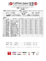 <男子> 公式記録 - カーフマンジャパンデュアスロングランプリ