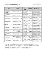 神戸市内の高齢者向け優良賃貸住宅の一覧表(H27.4.1現在)【PDF】