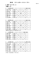 【 男子 オープン 】 予選リーグ Dブロック Cブロック Bブロック 第5回