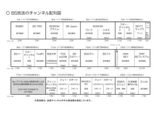 BS放送のチャンネル配列図