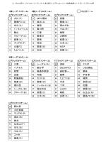 大川(F) MFC高松 長尾 屋島FC(A) 坂出(A) 屋島(A) 牟礼(A) 香西