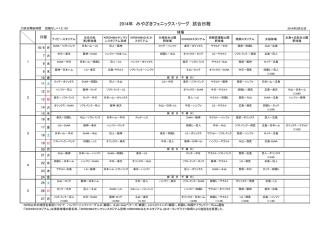 2014年 みやざきフェニックス・リーグ 試合日程