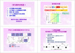 赤外分光法-I (pdf)