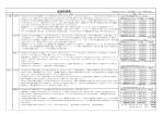 副産品情勢 - JA全農ミートフーズ