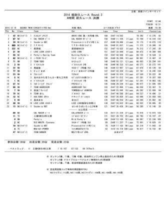 2014 軽耐久レース Round.3 4時間 耐久レース 決勝