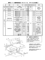 修理・パーツ標準価格表 PK-511~3L (PK