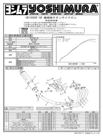 CB1300SF/SB 機械曲チタンサイクロン