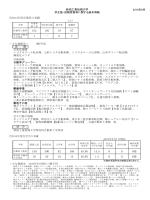 卒業者数 - 新潟工業短期大学