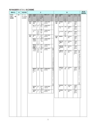 1 電子納品運用ガイドライン(案)【測量編】