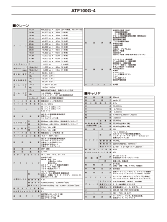 ATF100G−4