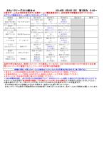 おもいでリーグ2014組合せ 2014年11月9日(日) 第1試合 9:00~