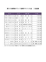 第34回群馬サファリ富岡マラソン大会 1位記録