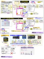 PDF版路線図