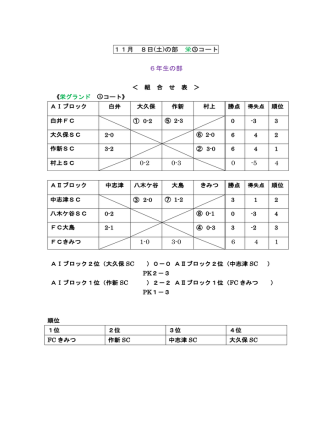 11月 8日(土)の部 栄A コート 6年生の部 0-2 0-3 0