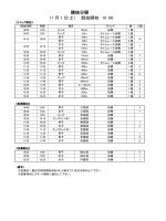 プログラム - 福島大学トラッククラブ