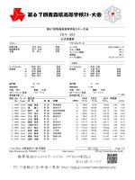 第67回青森県高等学校スキー大会 【女子 GS】 公式