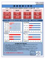 高速道路交通警察隊(PDF:350KB)
