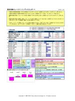東証指数ウィークリーインデックスレポート