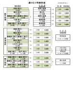 湯けむり号新料金 (2015年3月1日~)