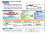 第4期堺市障害福祉計画(案)(平成 27 年度~29 年度)【概要】