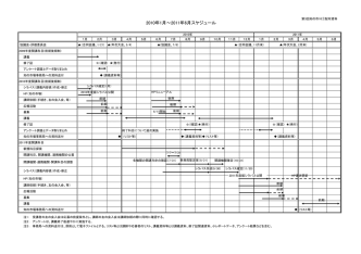 2010年1月~2011年6月スケジュール