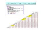 (八千31)花見川団地線 八千代台駅 → ユトリシア → 京成バス習志野出張