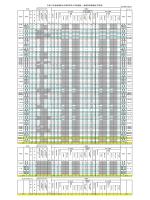 平成27年度島根県公立高等学校入学者選抜 一般選抜志願者数(学校別)
