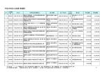 入札結果 (PDF:109KB)