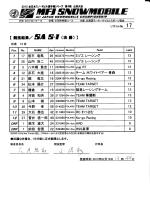 全日本SN④士別A級S1決勝暫定リザルト