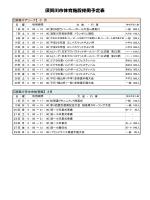 各体育施設使用予定表3月号 - 須賀川市スポーツ振興協会