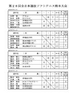 20150215第26回全日本選抜ソフトテニス熊本大会