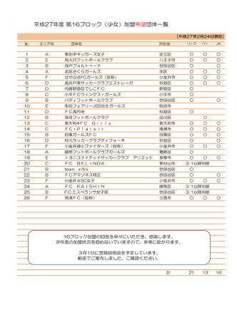 2015年度(平成27年度)第16ブロック加盟予定チーム