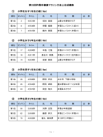 第35回杵築市健康マラソン大会入賞者 [PDFファイル/156KB]