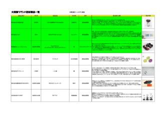 0223(報道提供用)認証製品一覧 .xlsx