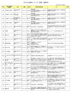 はぐみん優待ショップ一覧表(豊明市)