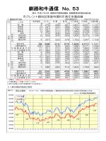 釧路和牛通信 No.53 - 釧路農業協同組合連合会