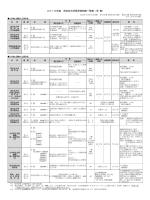 2015年度 同志社大学奨学金制度一覧表(学 部);pdf