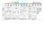 Sievers TOC計選定一覧表(PDF)
