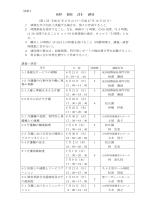 研修計画 - 九十九里ホーム
