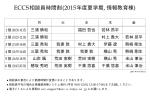 ECCS相談員時間割(2015年度夏学期, 情報教育棟)