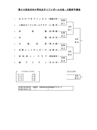 B-3 第29回全日本小学生女子ソフトボール大会・大阪府予選会 D-2 D