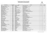 Liste des points de vente participants - Services