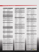 Liste de revendeur 2014