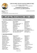 Bilan Mutations 20014/2015