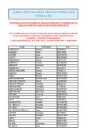 cadres gestionnaires preselectionnes sur formulaire