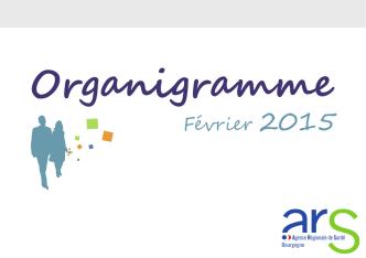 Consultez l`organigramme détaillé 2015
