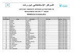 Liste des candidats