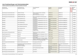 Auf Ausschlusskriterien geprüfte Produkte (nach